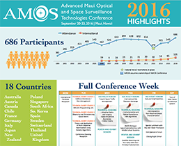 2016 AMOS Conference highlights
