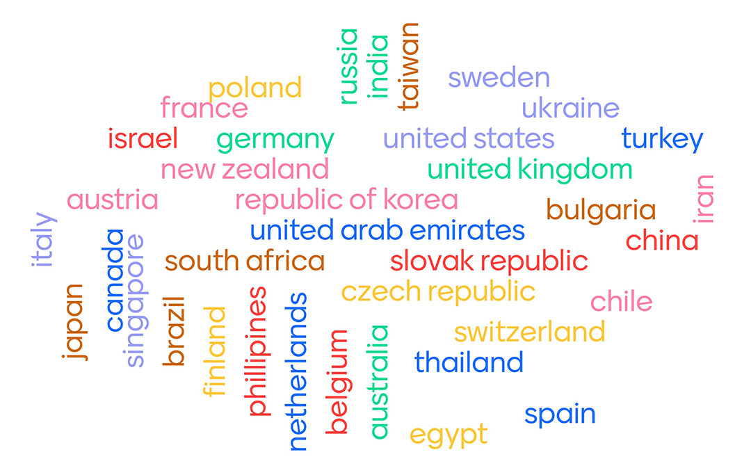 Country word cloud